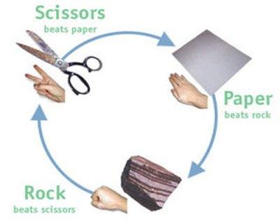 paperrockscissors.jpg